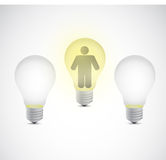Bright light bulb and avatar illustration Stock Photo