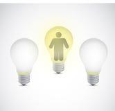 Bright light bulb and avatar illustration Stock Photo