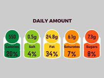 Bright nutrition facts vector package labels with calories and ingredient royalty free illustration