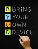 Bring Your Own Device. Hand writing Bring Your Own Device with white chalk on blackboard Royalty Free Stock Photo