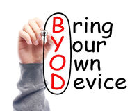 Bring your own device. Hand with marker is drawing Bring your own device on the transparent white board Stock Photo