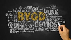Bring your own device word cloud. With related tags Royalty Free Stock Photos