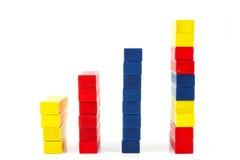 Brinquedo de madeira vermelho, azul, amarelo como barras estatísticas foto de stock royalty free