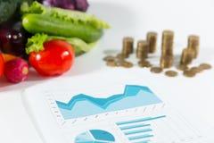 Brist av lönen på grönsaker, armodbegrepp Arkivfoton