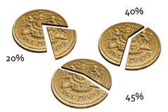 BRITISCHE britische Einkommenssteuersätze, Prozentsätze - weißer Hintergrund Stockbilder