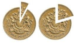 BRITISCHE Steuersätze - 10p und 20p im Pound Stockfotografie