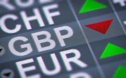 Britisches Pound Lizenzfreie Stockfotografie