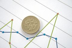 British coin and line graph. Pound coin on top of green and blue line graph Royalty Free Stock Photography