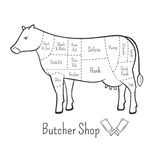 British cuts of beef diagram and butchery design element Stock Photography