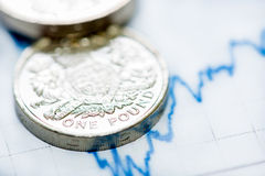 British pound coin over financial graph Stock Photography