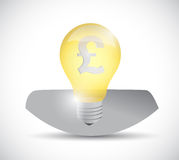 British pound currency light bulb head. Stock Images