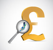 British pound currency review illustration Royalty Free Stock Photography