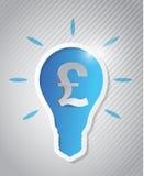 British pound idea light bulb cut out Stock Images