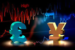 British Pound and Japanese Yen Currency Exchange, 3D Rendering. 3D rendering of British Pound and Japanese Yen currency exchange with chart background Royalty Free Stock Photography