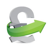 British pound sign with arrow. Symbolize growth. Stock Image