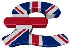 British Pound symbol with flag Royalty Free Stock Photography