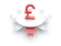 British pound symbol isolated on white Stock Image