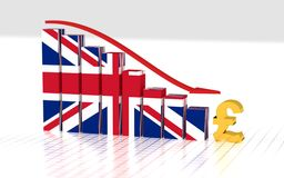 British pound symbol and moving down bar graph Royalty Free Stock Image