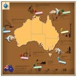 Brittiska samväldet av den Australien gränsmärkeaffären och loppet Infograph Royaltyfria Foton