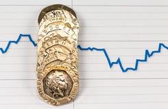 Brittiskt pund med den fallande grafen för Forex av pundet fotografering för bildbyråer