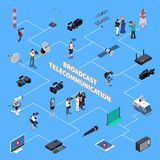 Telecommunication Isometric Flowchart. Broadcast equipment television team and signal repeaters telecommunication isometric flowchart on blue background 3d Stock Photography