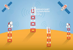 Broadcast. Pole and satellite is send and receive signal Stock Images