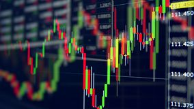 Stock market data. Broker charts with stock market data on a monitor. Table of stock exchange market indices. Broker charts with stock market data on a monitor stock video footage