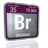 Bromine symbol  in square shape with metallic border and transparent background with reflection on the floor. 3D render. Element number 35 of the Periodic Royalty Free Stock Photos