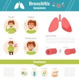 bronchite Vecteur cartoon Photo stock