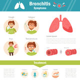 bronchitis Vetor cartoon Foto de Stock