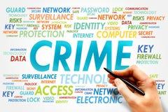 brott Arkivbild
