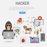 Brotts- begrepp för Cyber med en hacker Arkivfoto