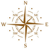 Brown compass vector Royalty Free Stock Photography