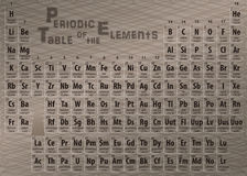 Brown Periodic Table of the Elements Stock Image