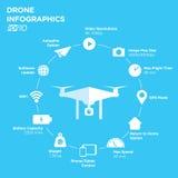 Brummen Quadcopter Infographic Stockfotografie