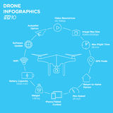 Brummen Quadcopter Infographic Stockfoto