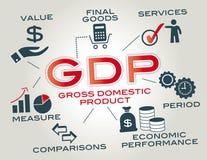 Bruttonationalprodukt stock illustrationer