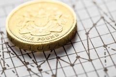 Brytyjski funtowych monet pieniądze rocznik Zdjęcia Royalty Free