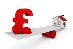 Brytyjski Real Estate Zdjęcia Stock