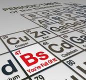 BS вы полны его лжец периодической таблицы нечестный ложный Стоковая Фотография