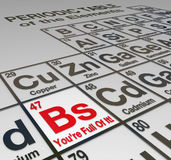 BS You're Full of It Periodic Table Dishonest Liar False. The abbreviation Bs for bullshit on a peridoic table of elements, with the words You're Full Of It to Stock Photography