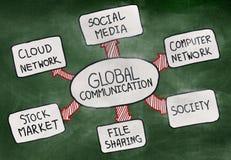 Bubblor av begreppet för globala kommunikationer Royaltyfri Bild