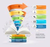 Buchschrittbildungs-Kegel infographics lizenzfreie abbildung