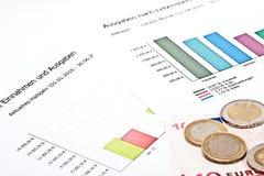 budżet zdjęcie stock