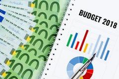 Budżetuje 2018, pojęcie, kolorowe pieniężne mapy i pieniądze, Fotografia Royalty Free