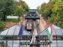 Budapest funikulär Lizenzfreie Stockfotografie
