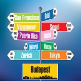 Budapest signpost with cities and distances Stock Photo