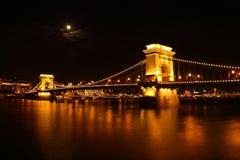 Budapests Obraz Stock