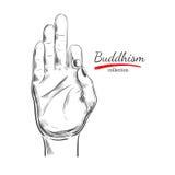 Buddhismussammlung Geistigkeit, Yogadruck Hand gezeichnete Abbildung Laptop- und Blinkenleuchte Ritualgegenstände mit Buddha-Kopf stock abbildung