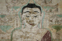 Buddhist paintings Stock Image
